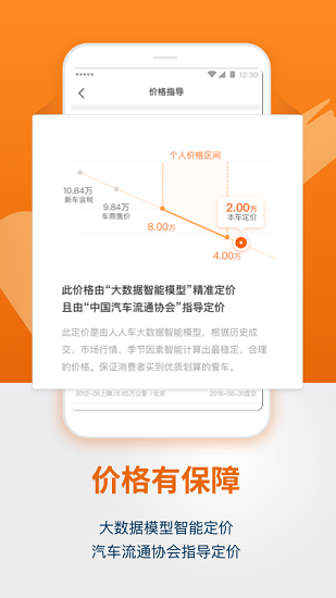 人人车二手车app软件