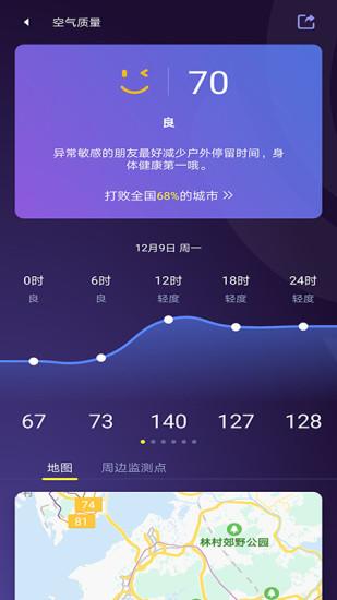 中国天气老版