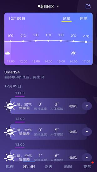 中国天气2021最新版